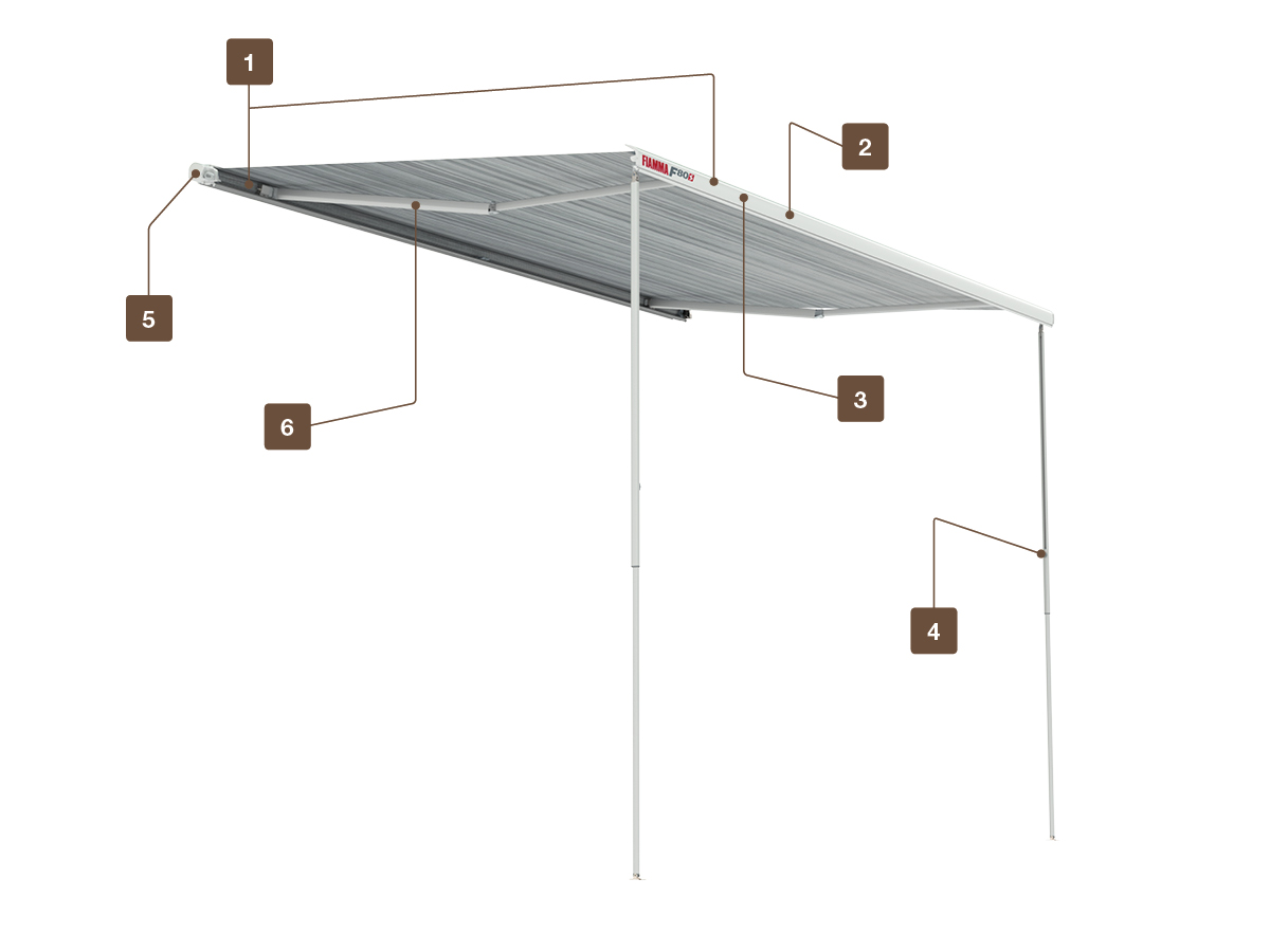 Fiamma F80s awning